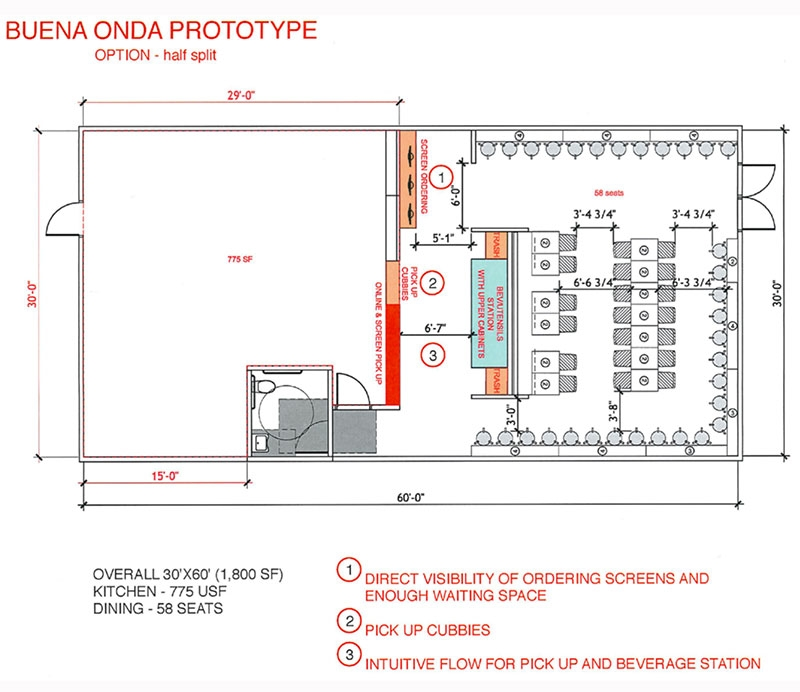 Prototype floorpan of kitchen, dining and overall space